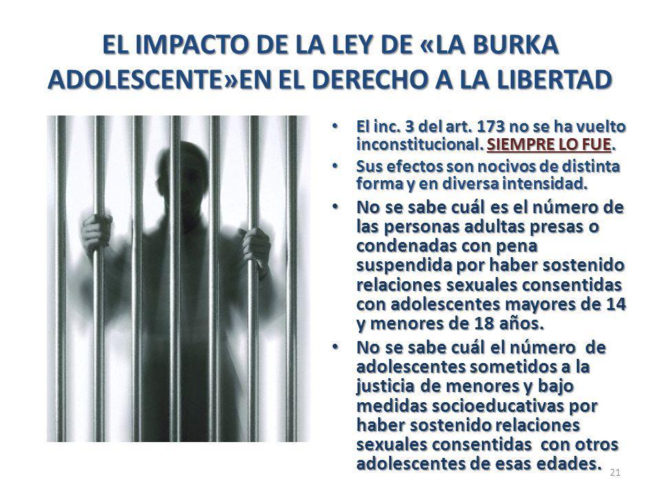 EL IMPACTO DE LA LEY DE «LA BURKA ADOLESCENTE»EN EL DERECHO A LA LIBERTAD El inc.