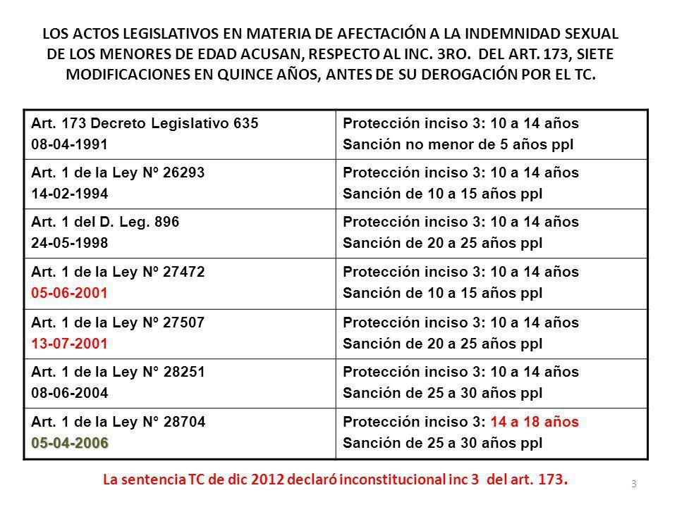LOS ACTOS LEGISLATIVOS EN MATERIA DE AFECTACIÓN A LA INDEMNIDAD SEXUAL DE LOS MENORES DE EDAD ACUSAN, RESPECTO AL INC.