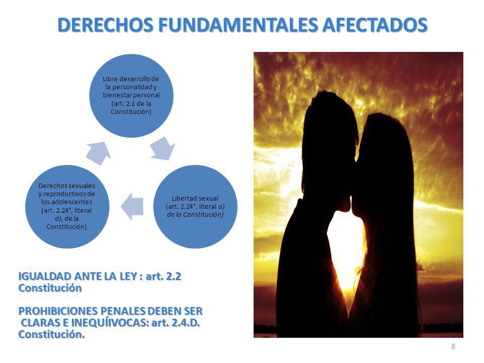 DERECHOS FUNDAMENTALES AFECTADOS Libre desarrollo de la personalidad y bienestar personal (art.