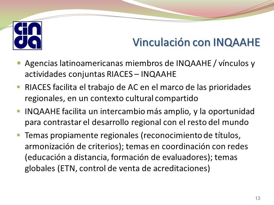 Vinculación con INQAAHE Agencias latinoamericanas miembros de INQAAHE / vínculos y actividades conjuntas RIACES – INQAAHE  RIACES facilita el trabajo de AC en el marco de las prioridades regionales, en un contexto cultural compartido  INQAAHE facilita un intercambio más amplio, y la oportunidad para contrastar el desarrollo regional con el resto del mundo  Temas propiamente regionales (reconocimiento de títulos, armonización de criterios); temas en coordinación con redes (educación a distancia, formación de evaluadores); temas globales (ETN, control de venta de acreditaciones) 13