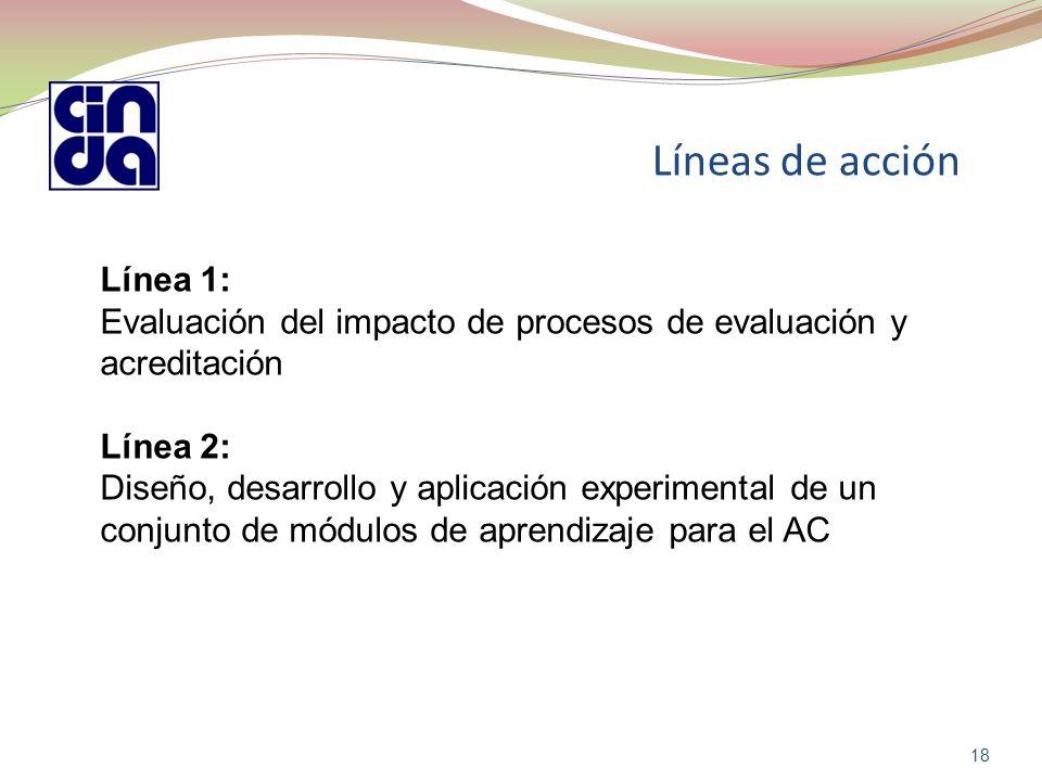 Líneas de acción 18 Línea 1: Evaluación del impacto de procesos de evaluación y acreditación Línea 2: Diseño, desarrollo y aplicación experimental de un conjunto de módulos de aprendizaje para el AC