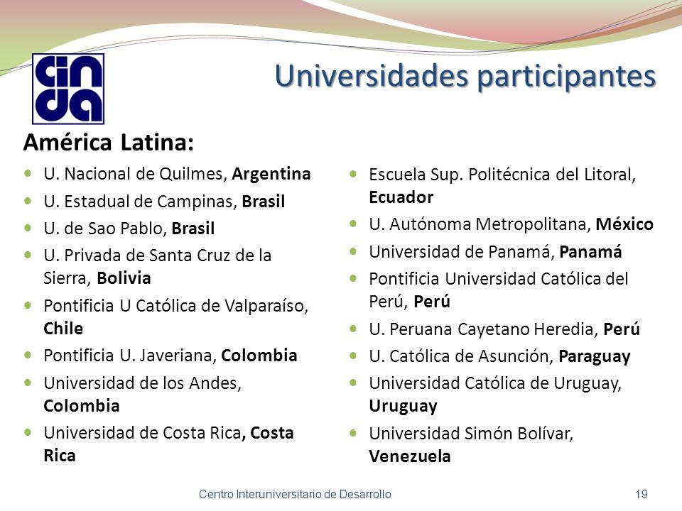 Universidades participantes América Latina: U. Nacional de Quilmes, Argentina U.