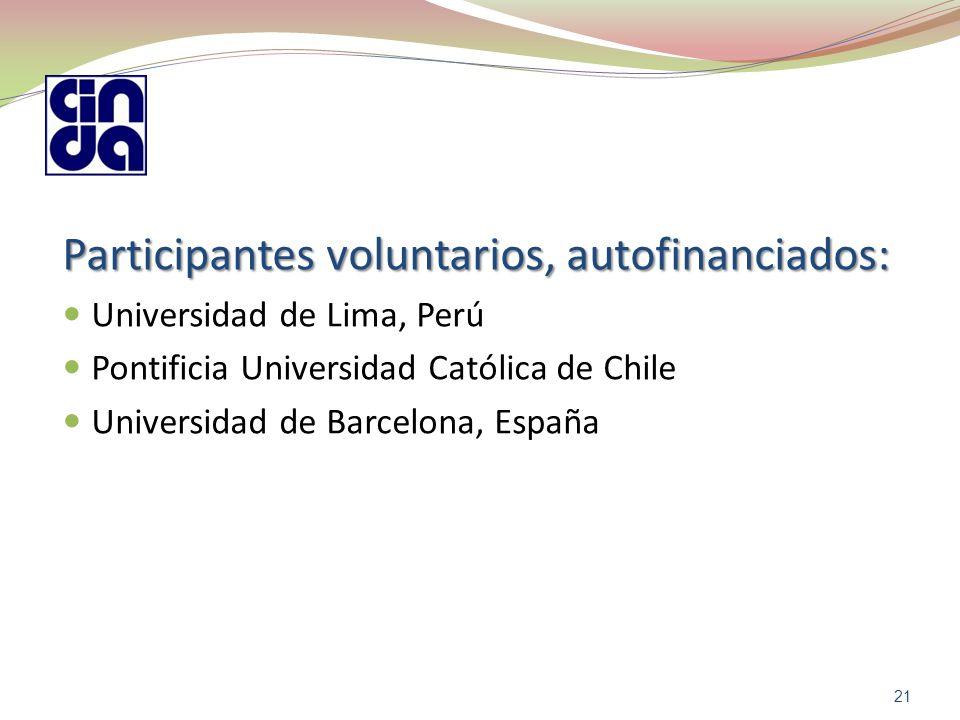 Participantes voluntarios, autofinanciados: Universidad de Lima, Perú Pontificia Universidad Católica de Chile Universidad de Barcelona, España 21