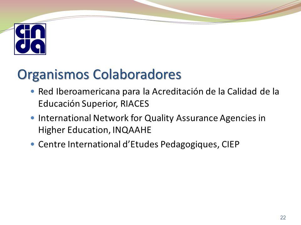 Organismos Colaboradores Red Iberoamericana para la Acreditación de la Calidad de la Educación Superior, RIACES International Network for Quality Assurance Agencies in Higher Education, INQAAHE Centre International d'Etudes Pedagogiques, CIEP 22
