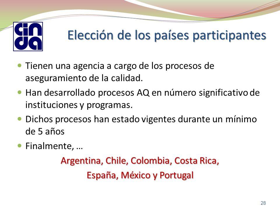 Elección de los países participantes Tienen una agencia a cargo de los procesos de aseguramiento de la calidad.