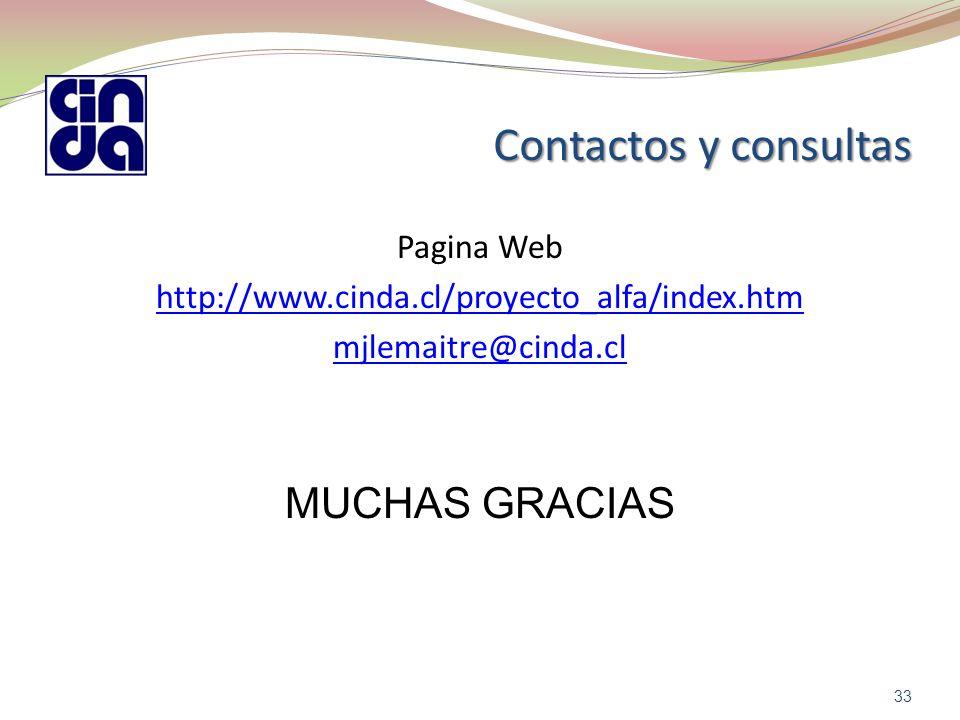 Contactos y consultas Pagina Web http://www.cinda.cl/proyecto_alfa/index.htm mjlemaitre@cinda.cl MUCHAS GRACIAS 33