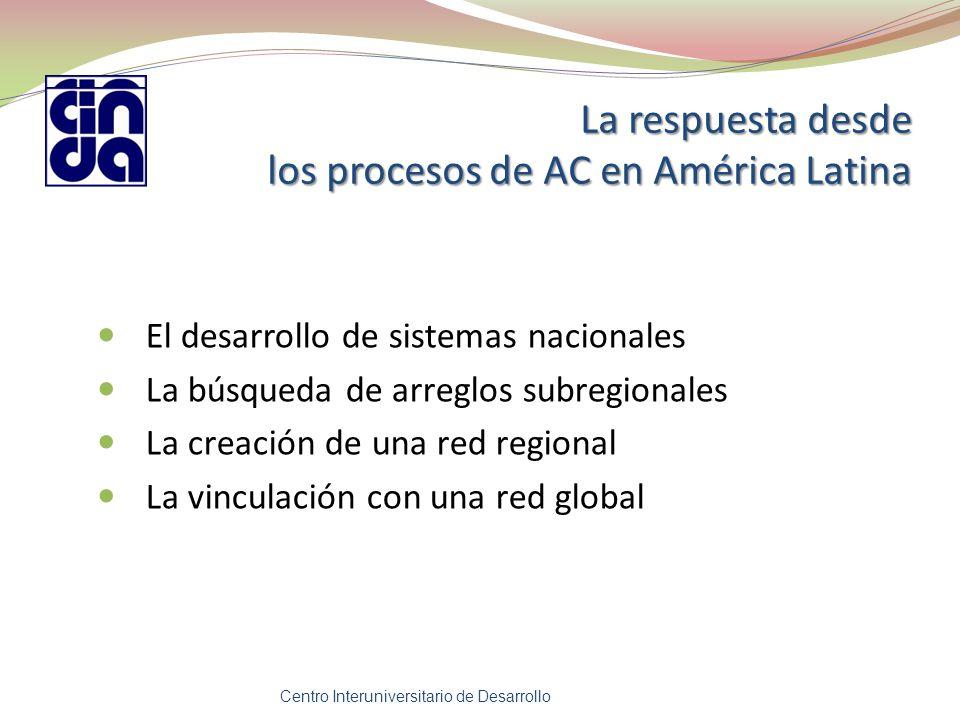 Centro Interuniversitario de Desarrollo La respuesta desde los procesos de AC en América Latina El desarrollo de sistemas nacionales La búsqueda de arreglos subregionales La creación de una red regional La vinculación con una red global