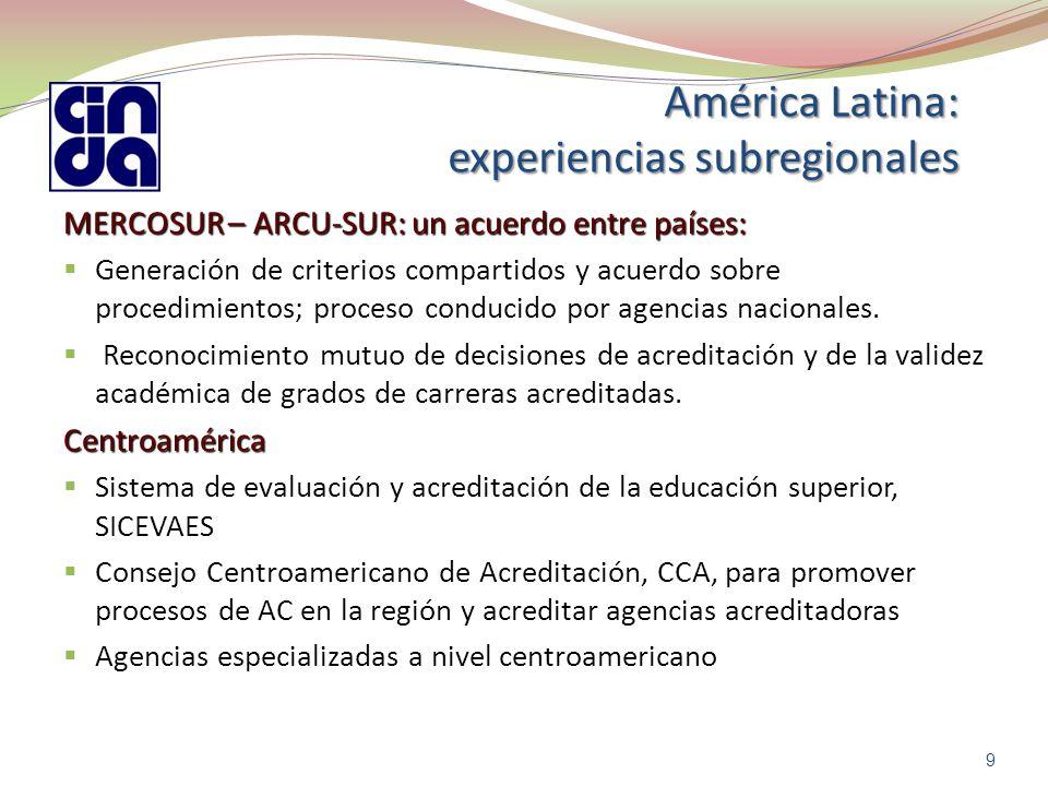 MERCOSUR – ARCU-SUR: un acuerdo entre países:  Generación de criterios compartidos y acuerdo sobre procedimientos; proceso conducido por agencias nacionales.