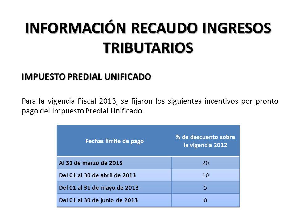 IMPUESTO PREDIAL UNIFICADO Para la vigencia Fiscal 2013, se fijaron los siguientes incentivos por pronto pago del Impuesto Predial Unificado.
