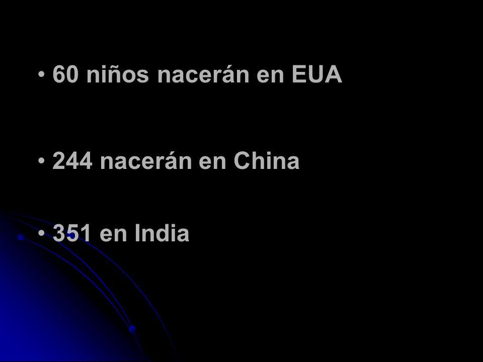 60 niños nacerán en EUA 244 nacerán en China 351 en India
