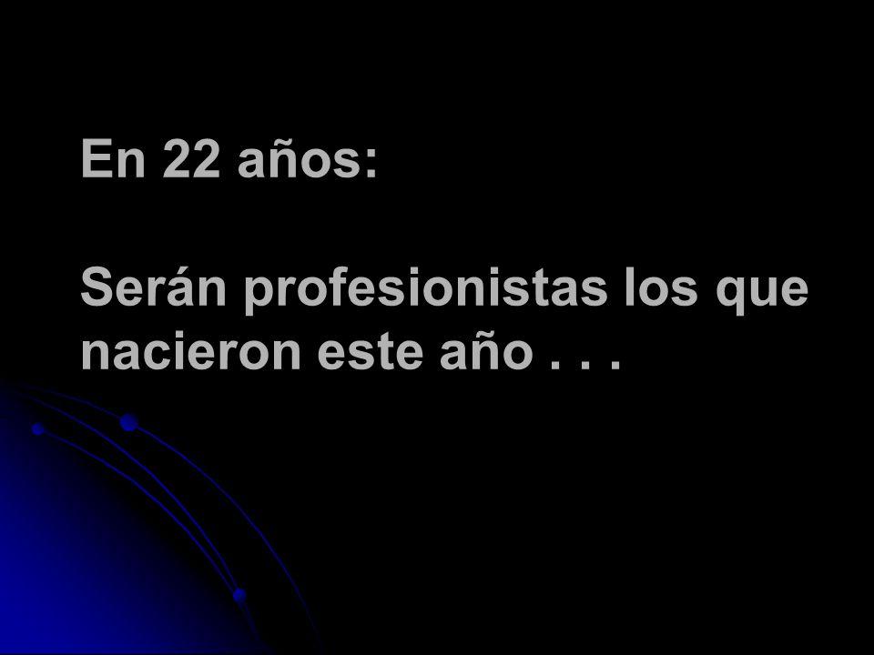 En 22 años: Serán profesionistas los que nacieron este año...