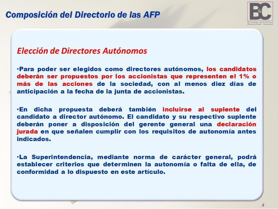 8 Composición del Directorio de las AFP Elección de Directores Autónomos Para poder ser elegidos como directores autónomos, los candidatos deberán ser propuestos por los accionistas que representen el 1% o más de las acciones de la sociedad, con al menos diez días de anticipación a la fecha de la junta de accionistas.