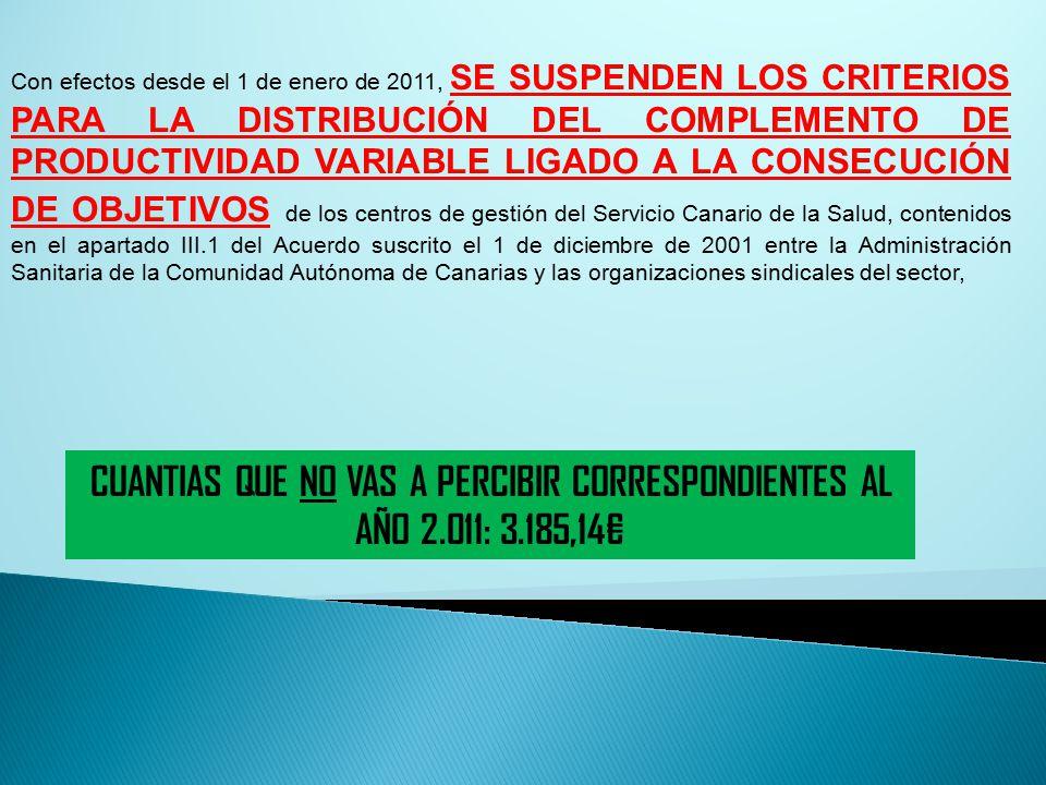 Con efectos desde el 1 de enero de 2011, SE SUSPENDEN LOS CRITERIOS PARA LA DISTRIBUCIÓN DEL COMPLEMENTO DE PRODUCTIVIDAD VARIABLE LIGADO A LA CONSECUCIÓN DE OBJETIVOS de los centros de gestión del Servicio Canario de la Salud, contenidos en el apartado III.1 del Acuerdo suscrito el 1 de diciembre de 2001 entre la Administración Sanitaria de la Comunidad Autónoma de Canarias y las organizaciones sindicales del sector, CUANTIAS QUE NO VAS A PERCIBIR CORRESPONDIENTES AL AÑO 2.011: 3.185,14€
