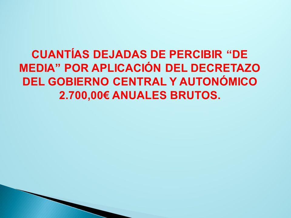 CUANTÍAS DEJADAS DE PERCIBIR DE MEDIA POR APLICACIÓN DEL DECRETAZO DEL GOBIERNO CENTRAL Y AUTONÓMICO 2.700,00€ ANUALES BRUTOS.