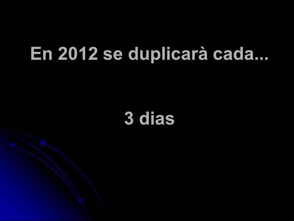 En 2012 se duplicarà cada... 3 dias