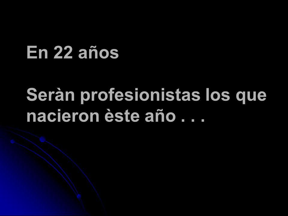En 22 años Seràn profesionistas los que nacieron èste año...
