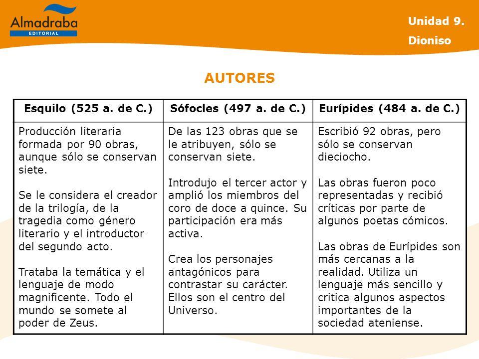 AUTORES Unidad 9. Dioniso Esquilo (525 a. de C.)Sófocles (497 a.