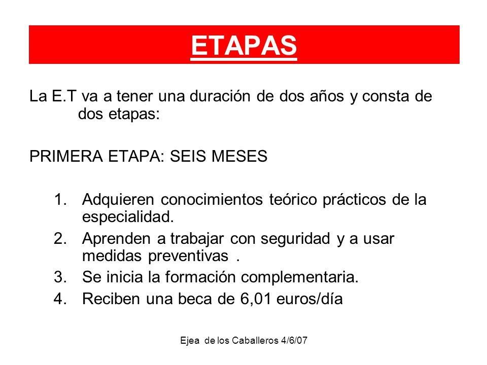 Ejea de los Caballeros 4/6/07 La E.T va a tener una duración de dos años y consta de dos etapas: PRIMERA ETAPA: SEIS MESES 1.Adquieren conocimientos teórico prácticos de la especialidad.