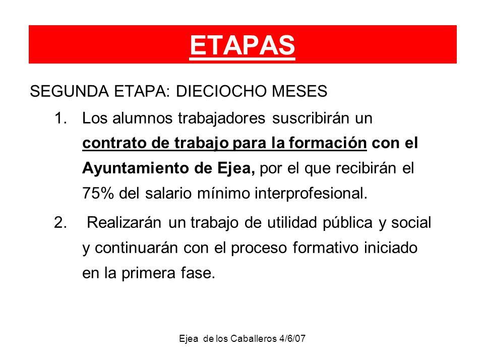 Ejea de los Caballeros 4/6/07 SEGUNDA ETAPA: DIECIOCHO MESES 1.Los alumnos trabajadores suscribirán un contrato de trabajo para la formación con el Ayuntamiento de Ejea, por el que recibirán el 75% del salario mínimo interprofesional.