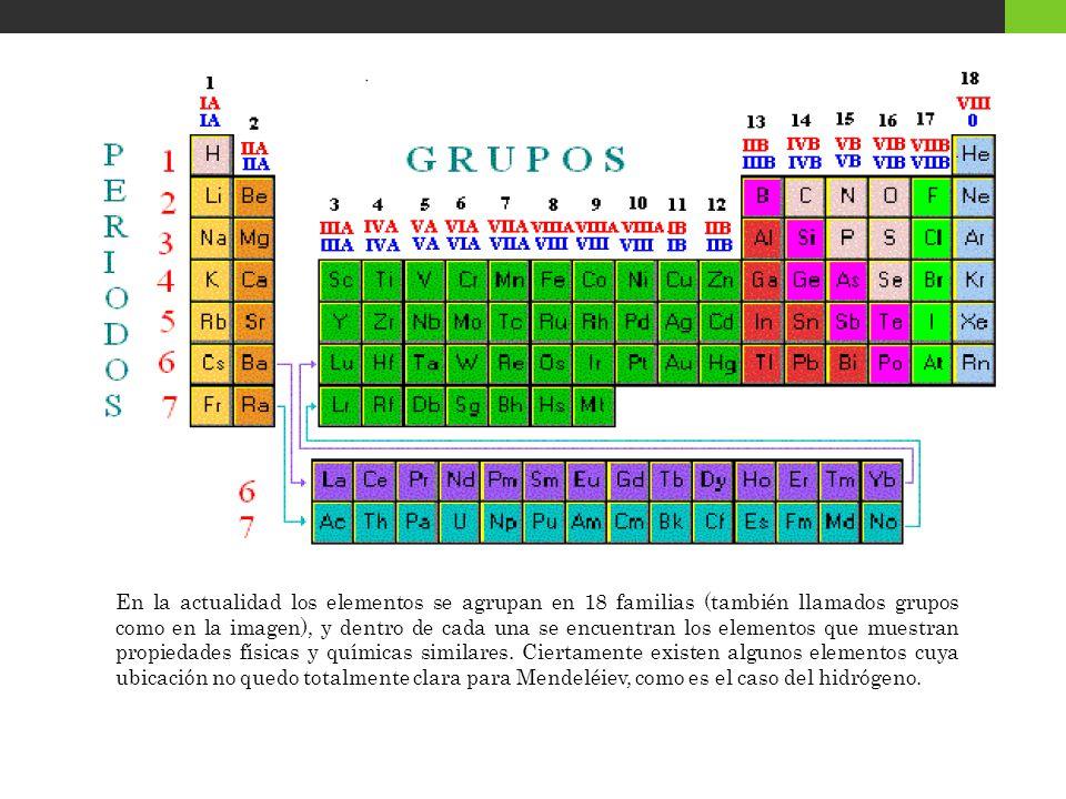En la actualidad los elementos se agrupan en 18 familias (también llamados grupos como en la imagen), y dentro de cada una se encuentran los elementos que muestran propiedades físicas y químicas similares.