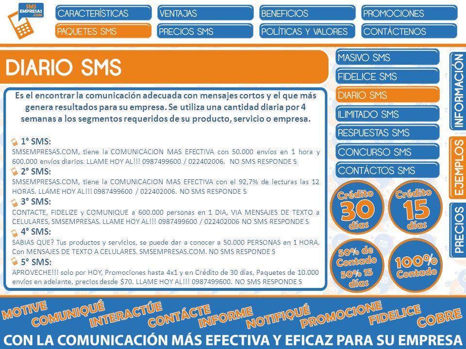 Es el encontrar la comunicación adecuada con mensajes cortos y el que más genera resultados para su empresa.
