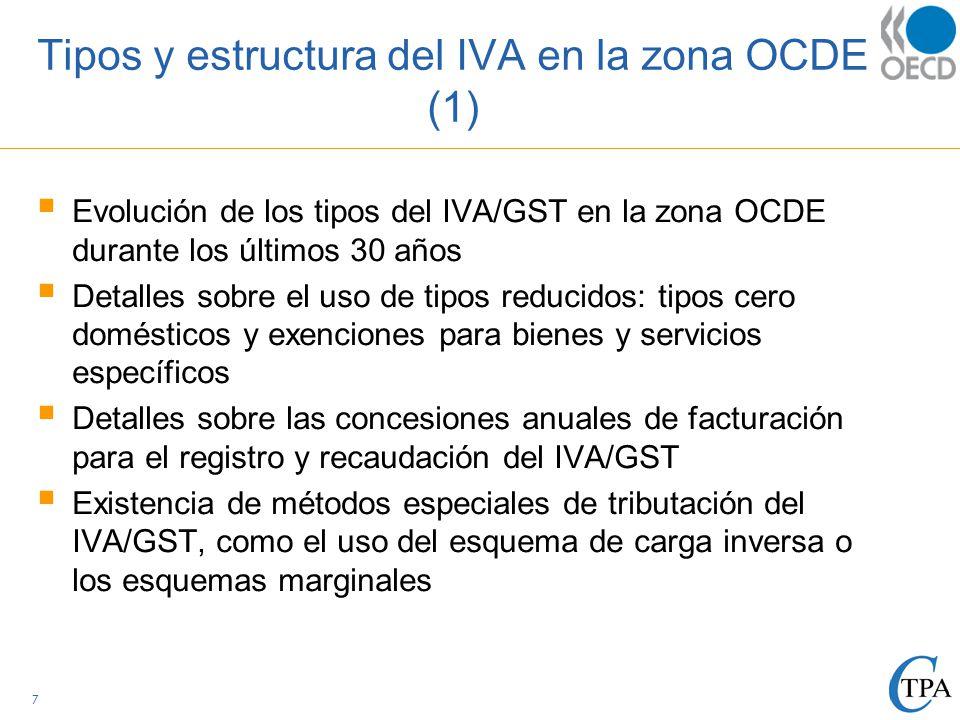 Tipos y estructura del IVA en la zona OCDE (1)  Evolución de los tipos del IVA/GST en la zona OCDE durante los últimos 30 años  Detalles sobre el uso de tipos reducidos: tipos cero domésticos y exenciones para bienes y servicios específicos  Detalles sobre las concesiones anuales de facturación para el registro y recaudación del IVA/GST  Existencia de métodos especiales de tributación del IVA/GST, como el uso del esquema de carga inversa o los esquemas marginales 7
