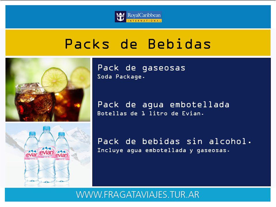 Pack de gaseosas Soda Package. Pack de agua embotellada Botellas de 1 litro de Evian.
