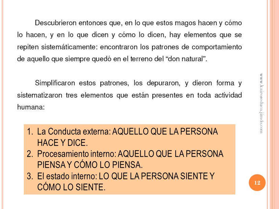 www.kairoseduca.jimdo.com 12 1.La Conducta externa: AQUELLO QUE LA PERSONA HACE Y DICE.