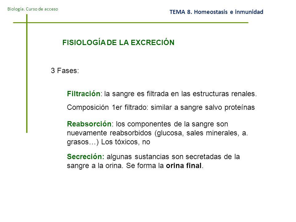 Biología.Curso de acceso TEMA 8.