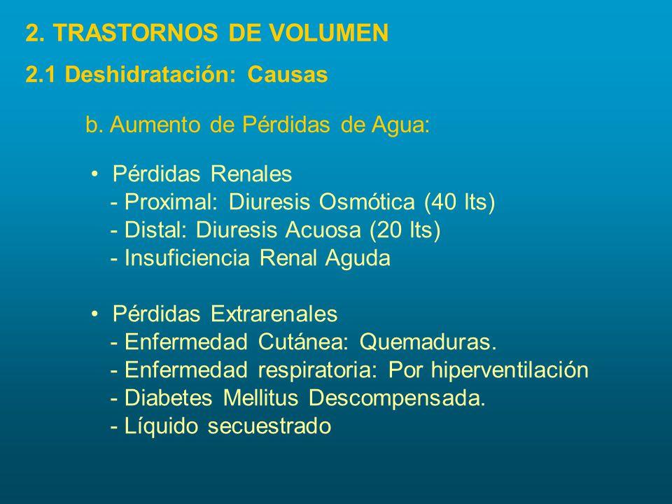 Pérdidas Renales - Proximal: Diuresis Osmótica (40 lts) - Distal: Diuresis Acuosa (20 lts) - Insuficiencia Renal Aguda Pérdidas Extrarenales - Enferme