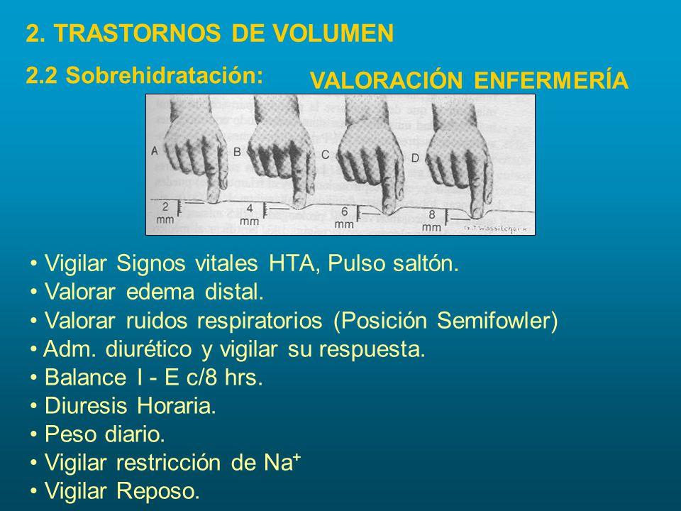 VALORACIÓN ENFERMERÍA Vigilar Signos vitales HTA, Pulso saltón. Valorar edema distal. 2.2 Sobrehidratación: 2. TRASTORNOS DE VOLUMEN Valorar ruidos re