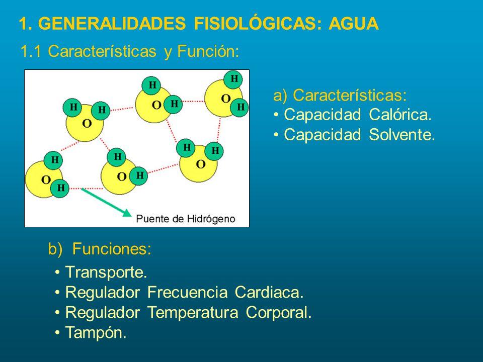 1. GENERALIDADES FISIOLÓGICAS: AGUA a) Características: Transporte. Regulador Frecuencia Cardiaca. Regulador Temperatura Corporal. Tampón. Capacidad C
