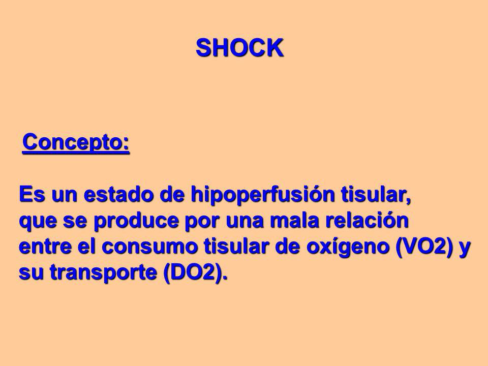 Concepto: Es un estado de hipoperfusión tisular, que se produce por una mala relación entre el consumo tisular de oxígeno (VO2) y su transporte (DO2).