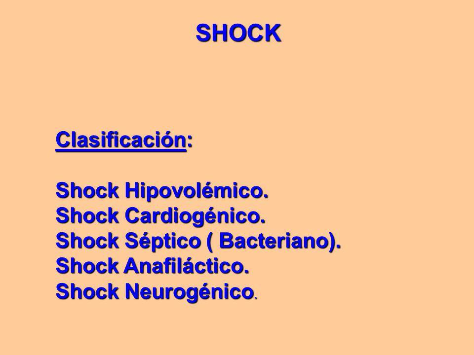 Clasificación: Shock Hipovolémico. Shock Cardiogénico.