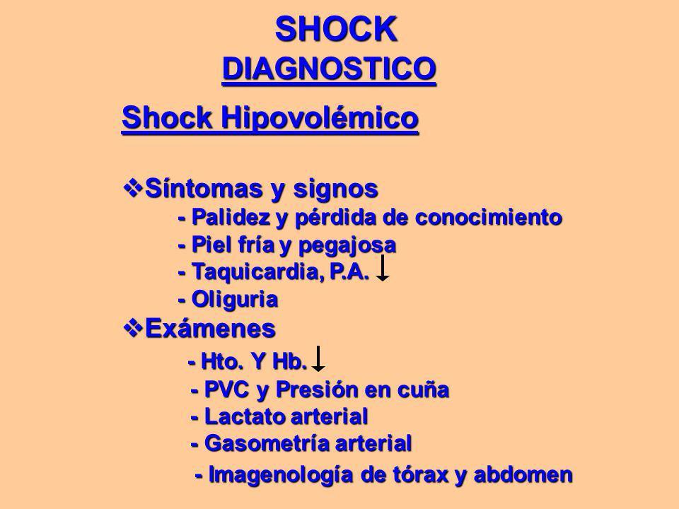 SHOCK DIAGNOSTICO Shock Hipovolémico  Síntomas y signos - Palidez y pérdida de conocimiento - Palidez y pérdida de conocimiento - Piel fría y pegajosa - Piel fría y pegajosa - Taquicardia, P.A.