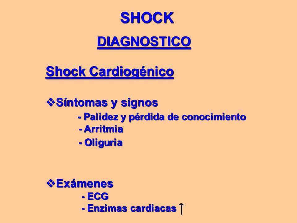 SHOCK DIAGNOSTICO Shock Cardiogénico  Síntomas y signos - Palidez y pérdida de conocimiento - Palidez y pérdida de conocimiento - Arritmia - Arritmia - Oliguria - Oliguria  Exámenes - ECG - ECG - Enzimas cardiacas - Enzimas cardiacas
