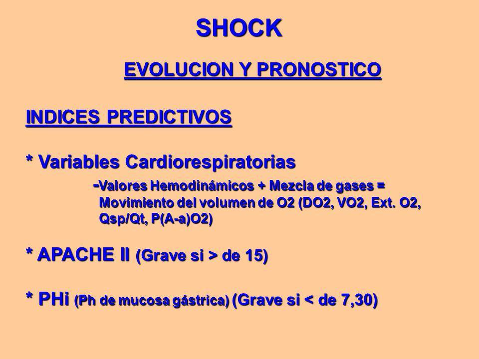 SHOCK EVOLUCION Y PRONOSTICO INDICES PREDICTIVOS * Variables Cardiorespiratorias - Valores Hemodinámicos + Mezcla de gases = - Valores Hemodinámicos + Mezcla de gases = Movimiento del volumen de O2 (DO2, VO2, Ext.