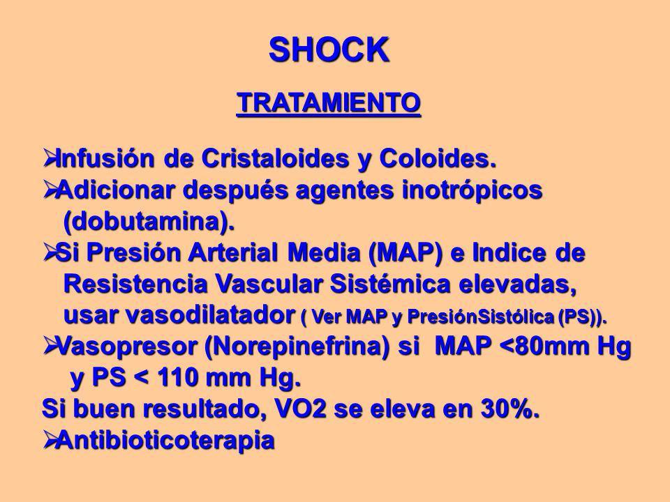 SHOCK TRATAMIENTO  Infusión de Cristaloides y Coloides.