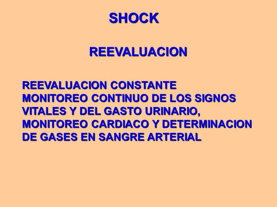 REEVALUACION REEVALUACION CONSTANTE MONITOREO CONTINUO DE LOS SIGNOS VITALES Y DEL GASTO URINARIO, MONITOREO CARDIACO Y DETERMINACION DE GASES EN SANGRE ARTERIAL SHOCK