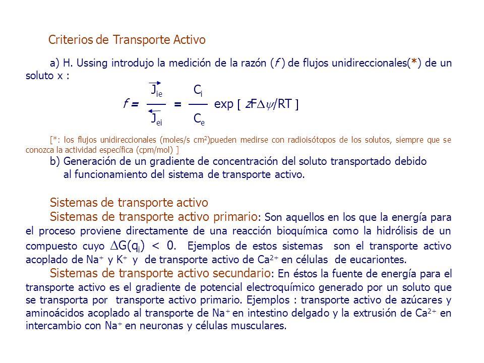 Criterios de Transporte Activo a) H.