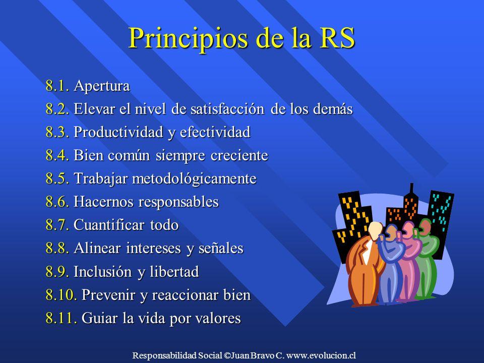 Responsabilidad Social ©Juan Bravo C. www.evolucion.cl Principios de la RS 8.1.