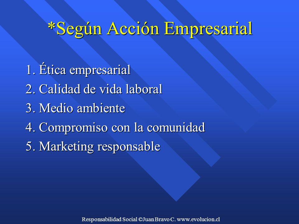 Responsabilidad Social ©Juan Bravo C. www.evolucion.cl *Según Acción Empresarial 1.