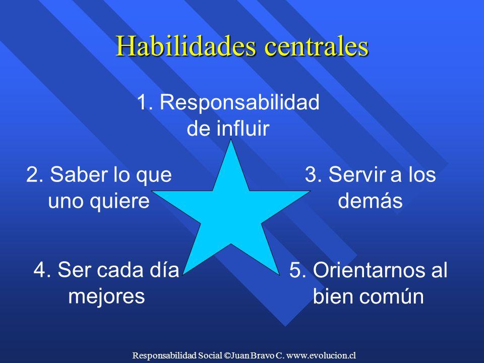 Responsabilidad Social ©Juan Bravo C. www.evolucion.cl Habilidades centrales 1.