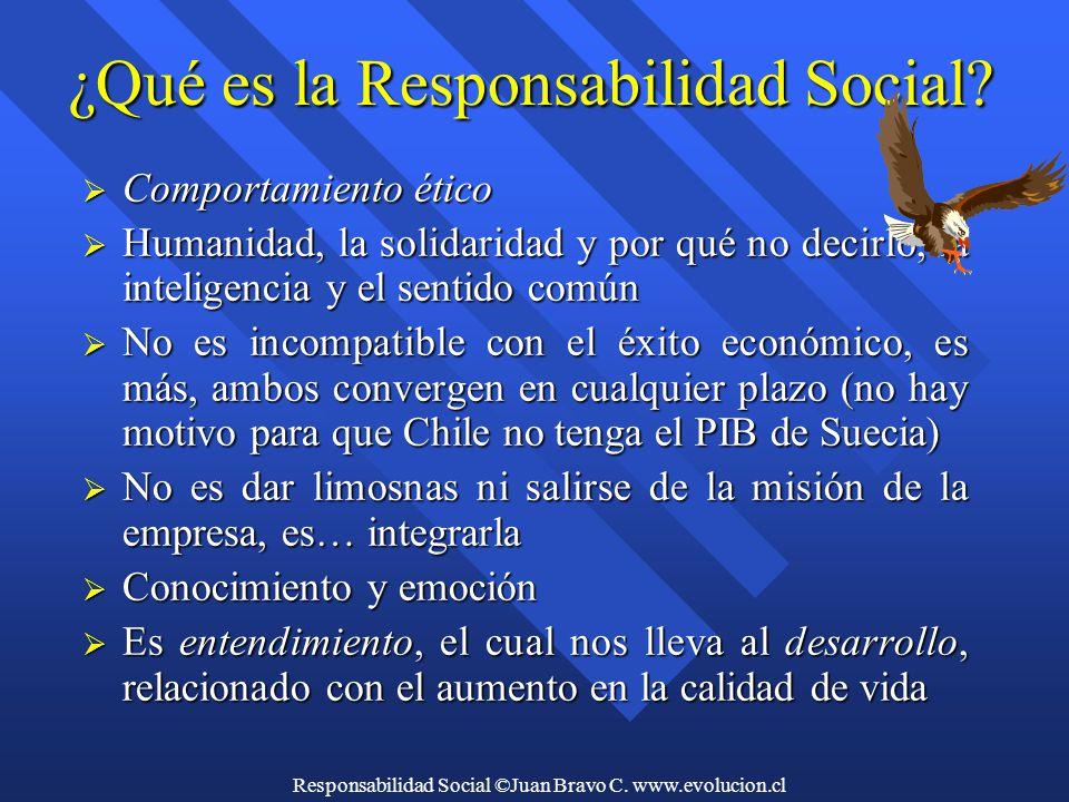 Responsabilidad Social ©Juan Bravo C. www.evolucion.cl ¿Qué es la Responsabilidad Social.
