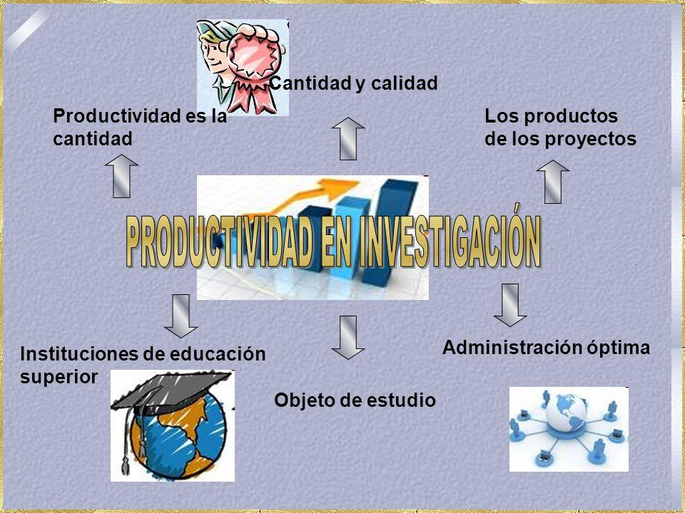 Objeto de estudio Instituciones de educación superior Los productos de los proyectos Administración óptima Cantidad y calidad Productividad es la cantidad