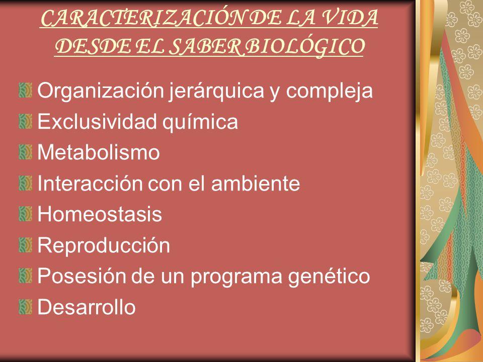 CARACTERIZACIÓN DE LA VIDA DESDE EL SABER BIOLÓGICO Organización jerárquica y compleja Exclusividad química Metabolismo Interacción con el ambiente Homeostasis Reproducción Posesión de un programa genético Desarrollo