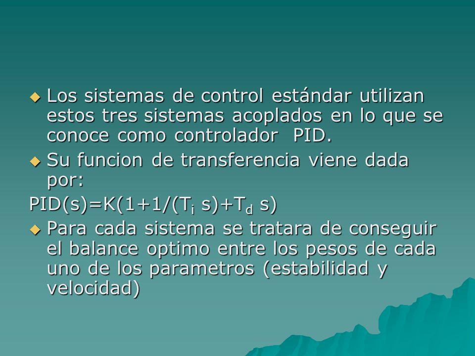  Los sistemas de control estándar utilizan estos tres sistemas acoplados en lo que se conoce como controlador PID.