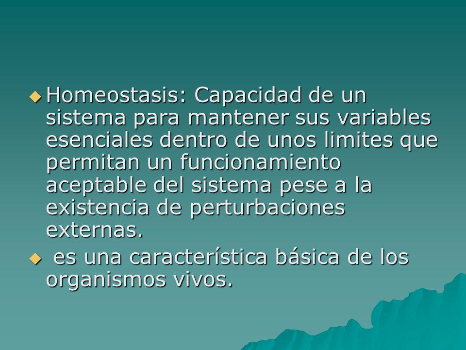 Homeostasis: Capacidad de un sistema para mantener sus variables esenciales dentro de unos limites que permitan un funcionamiento aceptable del sistema pese a la existencia de perturbaciones externas.