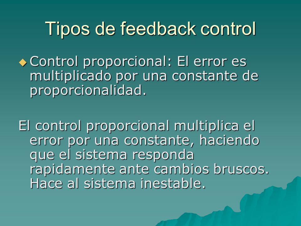Tipos de feedback control  Control proporcional: El error es multiplicado por una constante de proporcionalidad.