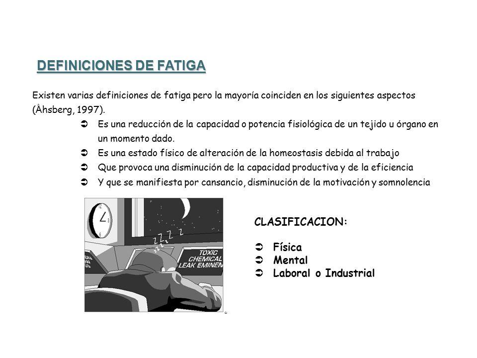 CLASIFICACION:  Física  Mental  Laboral o Industrial DEFINICIONES DE FATIGA Existen varias definiciones de fatiga pero la mayor í a coinciden en los siguientes aspectos ( Å hsberg, 1997).